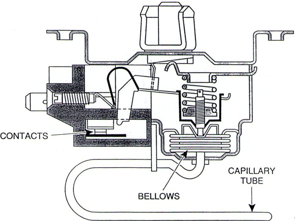 wiring diagram for bosch fridge zer wiring diagrams wiring diagram for a fridge thermostat