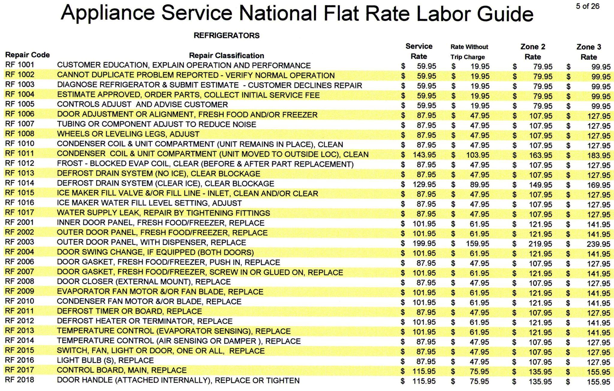 Appl Serv Nat Flat Rate Guide Sample Page2