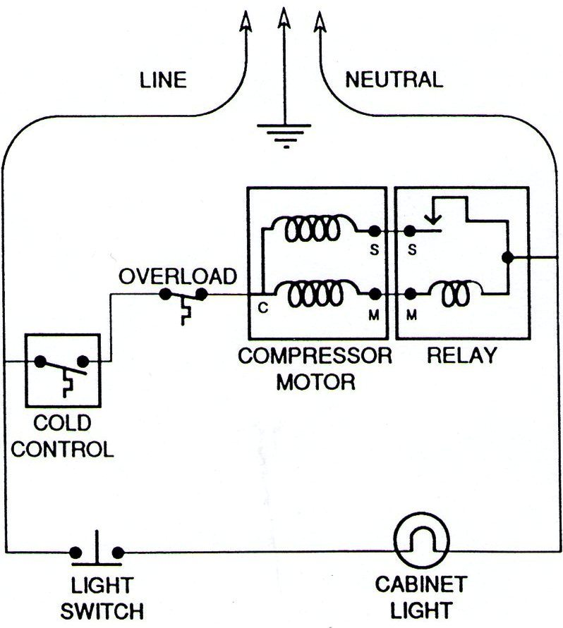 Appliance Course Module Three Web Sample Fig1 hart course module three sample refrigerator compressor relay wiring diagram at nearapp.co