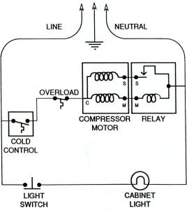 Wiring 3 way switch additionally Mat Course Module Three S le Page as well Wiring Diagram 2 Switches 1 Light moreover Switch Wiring further Electrical Wiring Diagram Light Fixture. on three way switch wiring diagrams one light