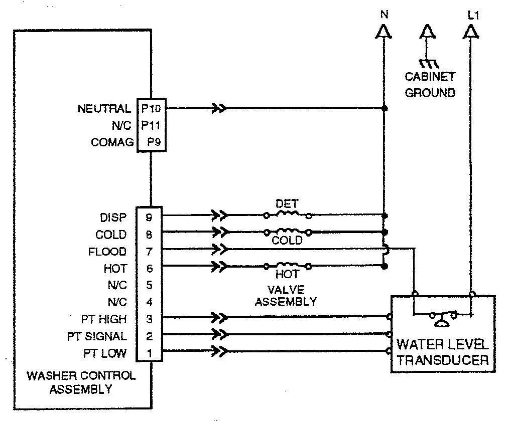 mat course module five sample page rh appliancerepaircourses com Control Machine Motor Wiring Control Machine Motor Wiring